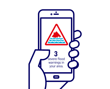 REGISTER for FREE flood ALERTS on your phone
